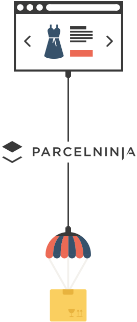 Parcelninja Integration